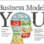 Business Model You, by Tim Clark